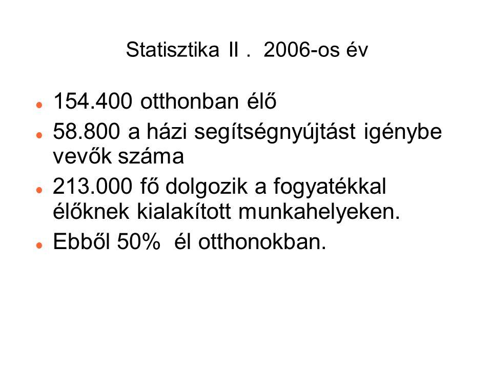 Statisztika III.