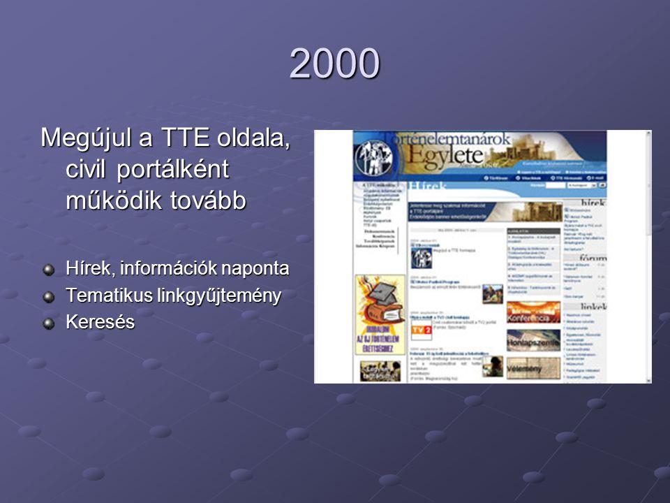 2000 Megújul a TTE oldala, civil portálként működik tovább Hírek, információk naponta Tematikus linkgyűjtemény Keresés