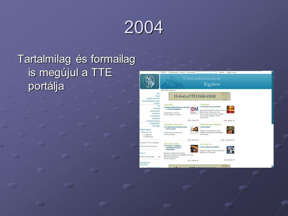 2004 Tartalmilag és formailag is megújul a TTE portálja