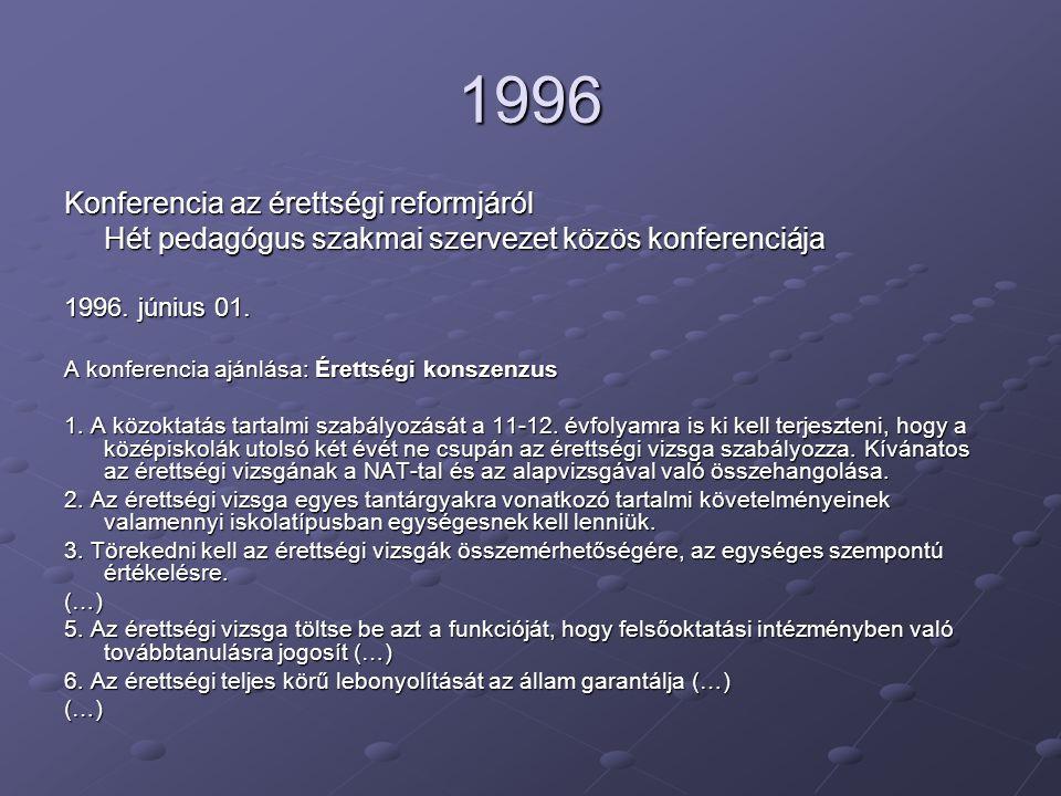 1996 Konferencia az érettségi reformjáról Hét pedagógus szakmai szervezet közös konferenciája 1996.