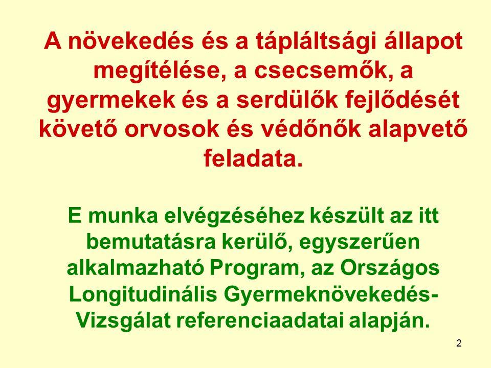 53 •Joubert K., Darvay S., Ágfalvi R.: A gyermekek testmagasság, testtömeg, fejkerület és mellkaskerület referencia- értékei és percentilis görbéi születéstől 14 éves korig — In: Békefi D.