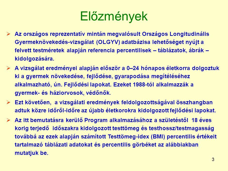 54 •Joubert K., Péter F.: Magyar fiúk és leányok testtömegének referencia-átlagai és -percentilisei születéstől 18 éves korig – Novo Nordisk Hungária Kft.