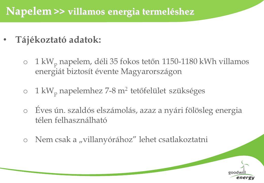Napelem >> villamos energia termeléshez • Tájékoztató adatok: o 1 kW p napelem, déli 35 fokos tetőn 1150-1180 kWh villamos energiát biztosít évente Ma