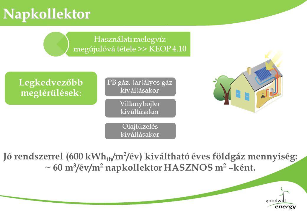 Napkollektor Legkedvezőbb megtérülések : PB gáz, tartályos gáz kiváltásakor Villanybojler kiváltásakor Olajtüzelés kiváltásakor Jó rendszerrel (600 kW