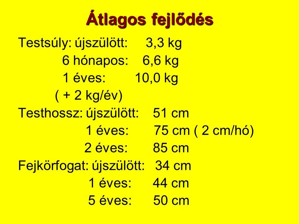 Átlagos fejlődés Testsúly: újszülött: 3,3 kg 6 hónapos: 6,6 kg 1 éves: 10,0 kg ( + 2 kg/év) Testhossz: újszülött: 51 cm 1 éves: 75 cm ( 2 cm/hó) 2 éve