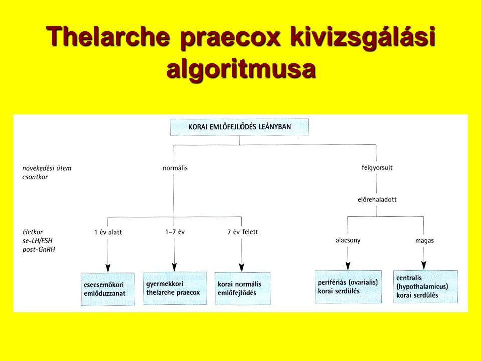 Thelarche praecox kivizsgálási algoritmusa