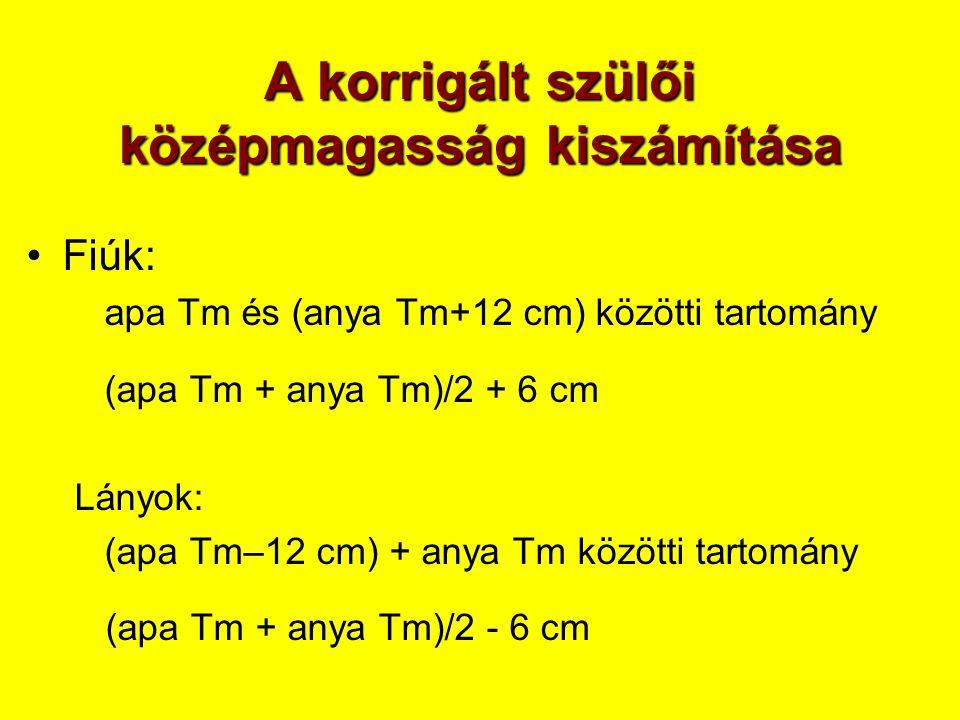 A korrigált szülői középmagasság kiszámítása •Fiúk: apa Tm és (anya Tm+12 cm) közötti tartomány (apa Tm + anya Tm)/2 + 6 cm Lányok: (apa Tm–12 cm) + a