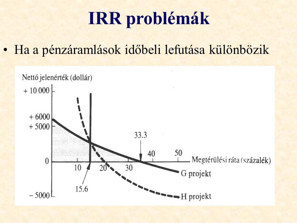IRR problémák •Ha a pénzáramlások időbeli lefutása különbözik