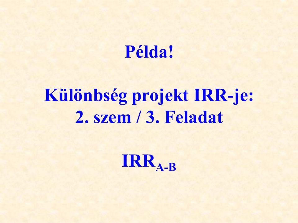 Példa! Különbség projekt IRR-je: 2. szem / 3. Feladat IRR A-B