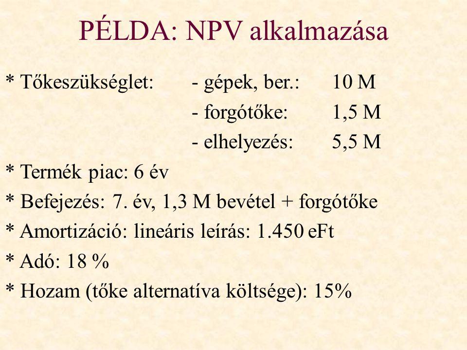 PÉLDA: NPV alkalmazása * Tőkeszükséglet:- gépek, ber.:10 M - forgótőke:1,5 M - elhelyezés:5,5 M * Termék piac: 6 év * Befejezés: 7. év, 1,3 M bevétel