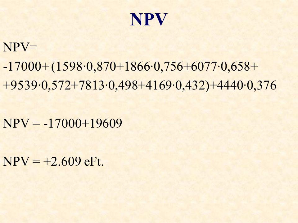 NPV NPV= -17000+ (1598·0,870+1866·0,756+6077·0,658+ +9539·0,572+7813·0,498+4169·0,432)+4440·0,376 NPV = -17000+19609 NPV = +2.609 eFt.