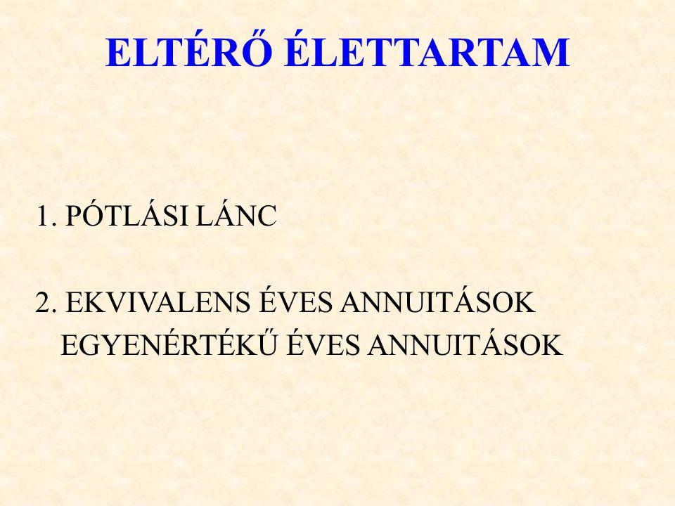 ELTÉRŐ ÉLETTARTAM 1. PÓTLÁSI LÁNC 2. EKVIVALENS ÉVES ANNUITÁSOK EGYENÉRTÉKŰ ÉVES ANNUITÁSOK