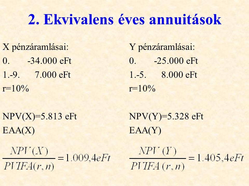 2. Ekvivalens éves annuitások X pénzáramlásai: 0.-34.000 eFt 1.-9. 7.000 eFt r=10% NPV(X)=5.813 eFt EAA(X) Y pénzáramlásai: 0.-25.000 eFt 1.-5. 8.000