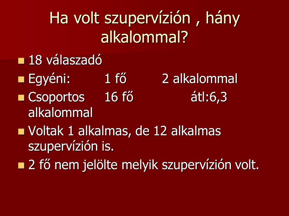 Ha volt szupervízión, hány alkalommal?  18 válaszadó  Egyéni:1 fő2 alkalommal  Csoportos16 főátl:6,3 alkalommal  Voltak 1 alkalmas, de 12 alkalmas