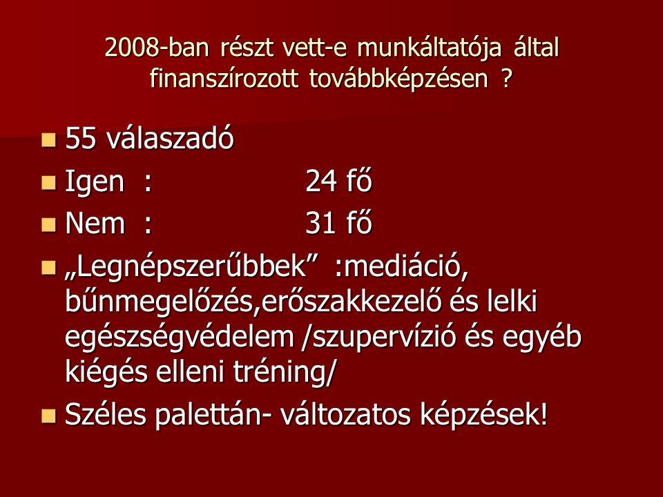 """2008-ban részt vett-e munkáltatója által finanszírozott továbbképzésen ?  55 válaszadó  Igen :24 fő  Nem :31 fő  """"Legnépszerűbbek"""" :mediáció, bűnm"""