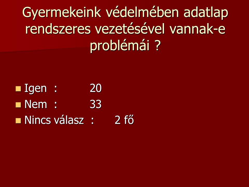 Gyermekeink védelmében adatlap rendszeres vezetésével vannak-e problémái ?  Igen :20  Nem :33  Nincs válasz :2 fő