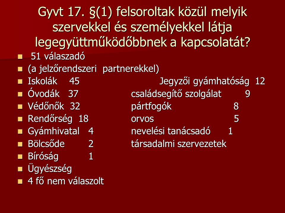 Gyvt 17. §(1) felsoroltak közül melyik szervekkel és személyekkel látja legegyüttműködőbbnek a kapcsolatát?  51 válaszadó  (a jelzőrendszeri partner