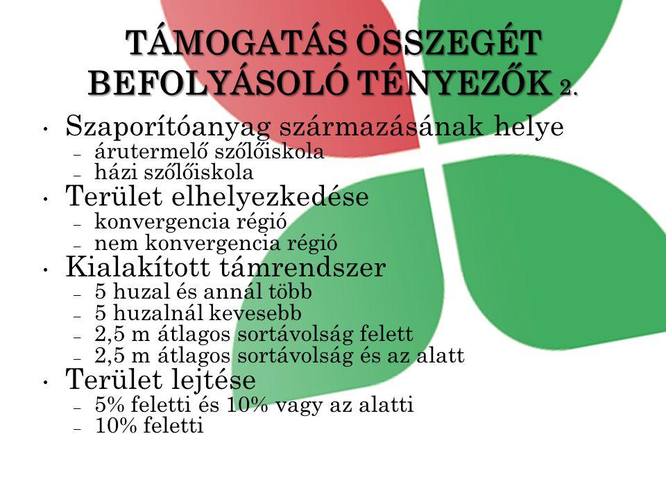 TÁMOGATÁS ÖSSZEGÉT BEFOLYÁSOLÓ TÉNYEZŐK 2.