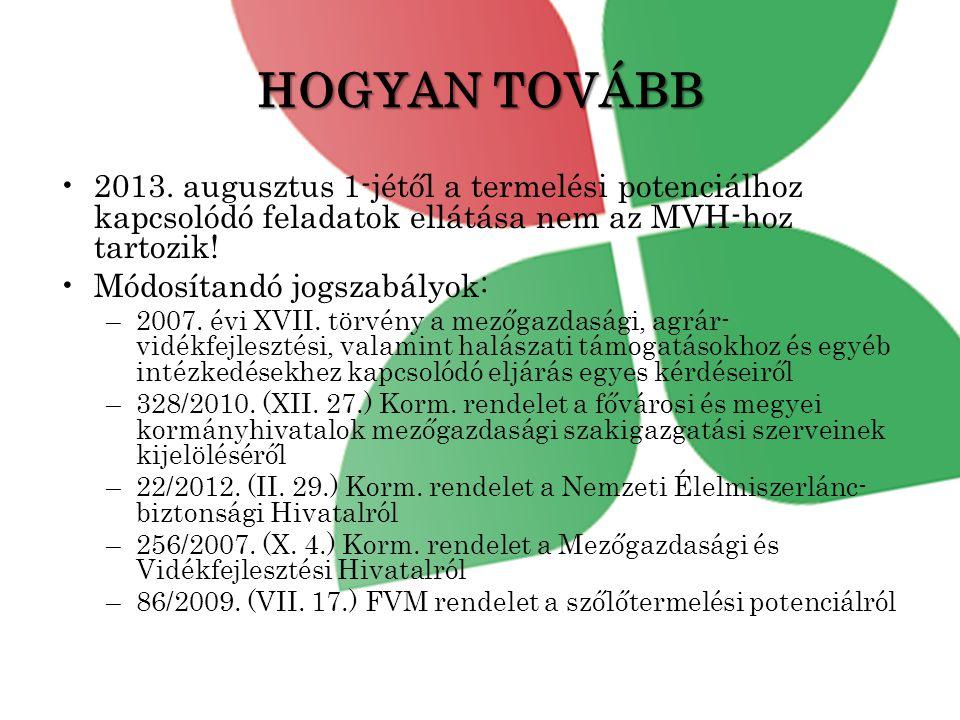 HOGYAN TOVÁBB •2013.