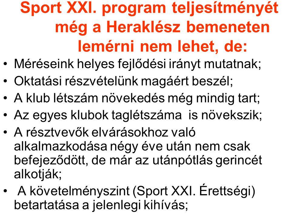Sport XXI. program teljesítményét még a Heraklész bemeneten lemérni nem lehet, de: •Méréseink helyes fejlődési irányt mutatnak; •Oktatási részvételünk