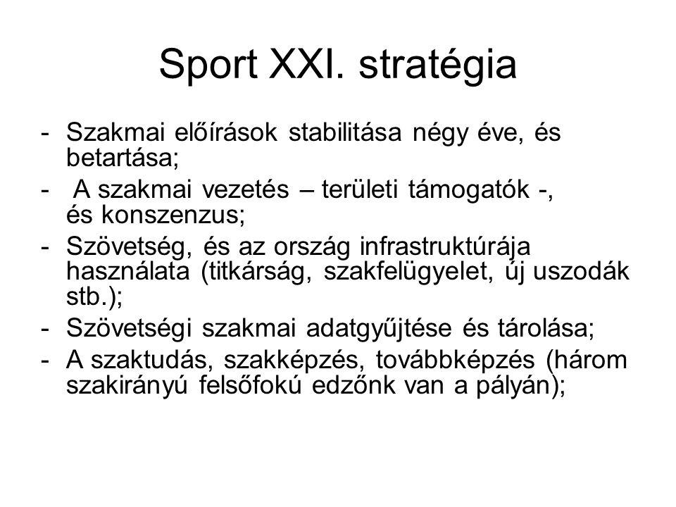 Sport XXI. stratégia -Szakmai előírások stabilitása négy éve, és betartása; - A szakmai vezetés – területi támogatók -, és konszenzus; -Szövetség, és