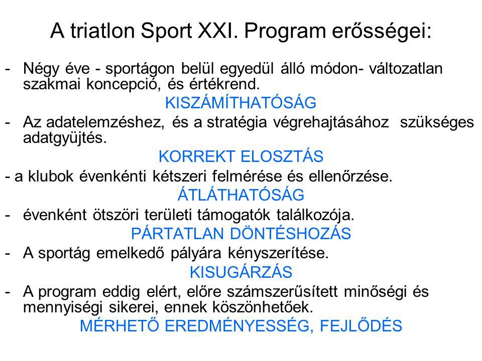 A triatlon Sport XXI. Program erősségei: -Négy éve - sportágon belül egyedül álló módon- változatlan szakmai koncepció, és értékrend. KISZÁMÍTHATÓSÁG