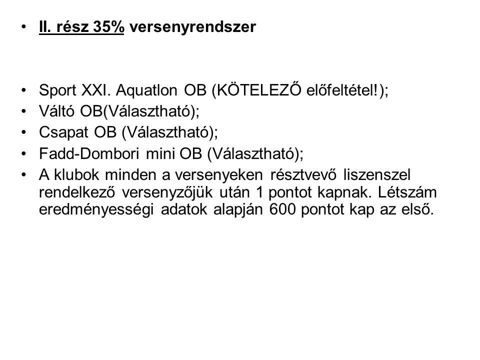 •II. rész 35% versenyrendszer •Sport XXI. Aquatlon OB (KÖTELEZŐ előfeltétel!); •Váltó OB(Választható); •Csapat OB (Választható); •Fadd-Dombori mini OB