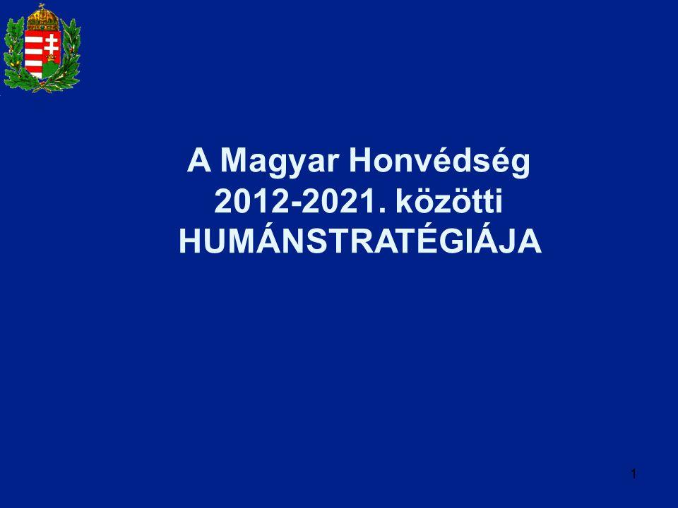 11 A Magyar Honvédség 2012-2021. közötti HUMÁNSTRATÉGIÁJA