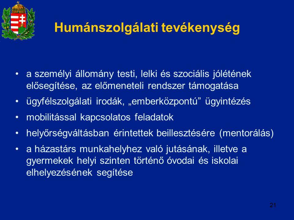 21 Humánszolgálati tevékenység •a személyi állomány testi, lelki és szociális jólétének elősegítése, az előmeneteli rendszer támogatása •ügyfélszolgál