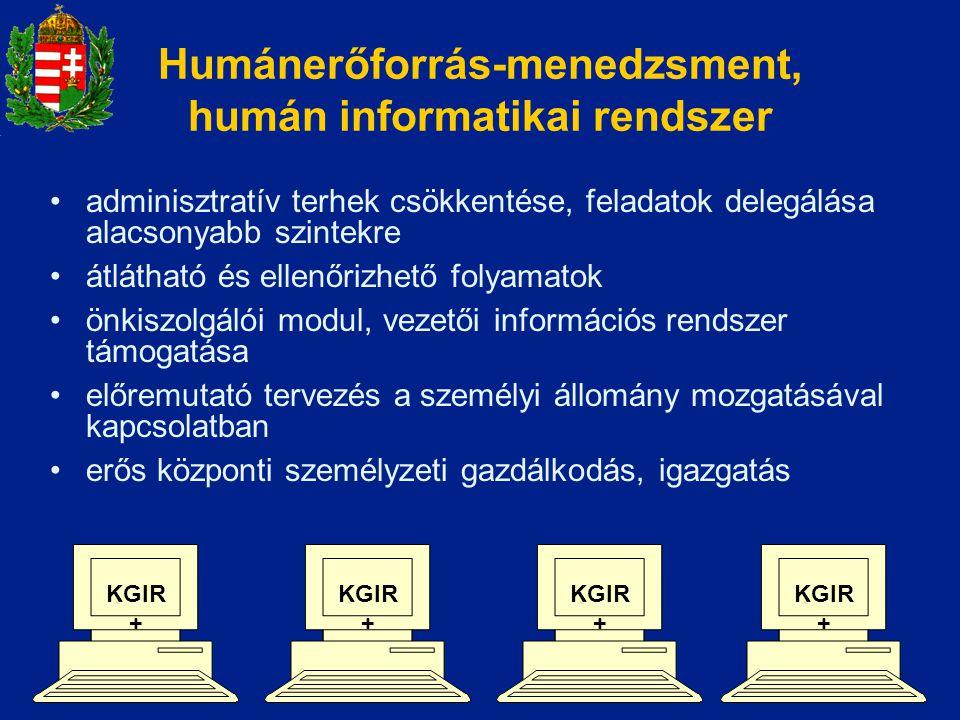 24 Humánerőforrás-menedzsment, humán informatikai rendszer •adminisztratív terhek csökkentése, feladatok delegálása alacsonyabb szintekre •átlátható é