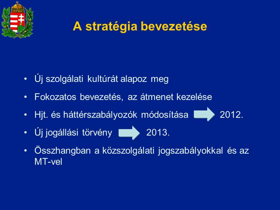 A stratégia bevezetése •Új szolgálati kultúrát alapoz meg •Fokozatos bevezetés, az átmenet kezelése •Hjt. és háttérszabályozók módosítása2012. •Új jog