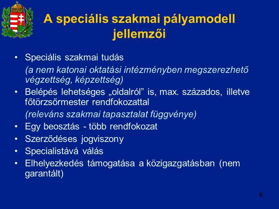 99 A speciális szakmai pályamodell jellemzői •Speciális szakmai tudás (a nem katonai oktatási intézményben megszerezhető végzettség, képzettség) •Belé