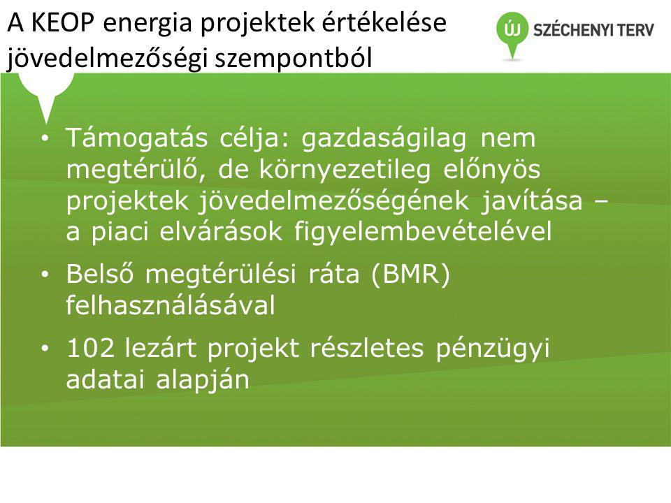 A KEOP energia projektek értékelése jövedelmezőségi szempontból • Támogatás célja: gazdaságilag nem megtérülő, de környezetileg előnyös projektek jövedelmezőségének javítása – a piaci elvárások figyelembevételével • Belső megtérülési ráta (BMR) felhasználásával • 102 lezárt projekt részletes pénzügyi adatai alapján