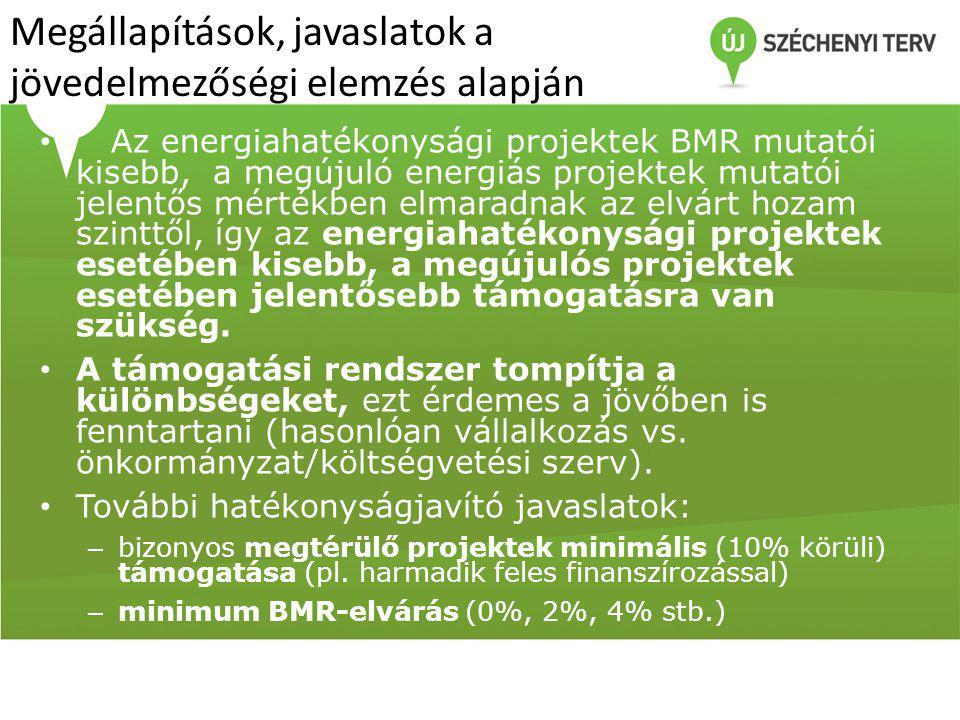 Megállapítások, javaslatok a jövedelmezőségi elemzés alapján • Az energiahatékonysági projektek BMR mutatói kisebb, a megújuló energiás projektek mutatói jelentős mértékben elmaradnak az elvárt hozam szinttől, így az energiahatékonysági projektek esetében kisebb, a megújulós projektek esetében jelentősebb támogatásra van szükség.