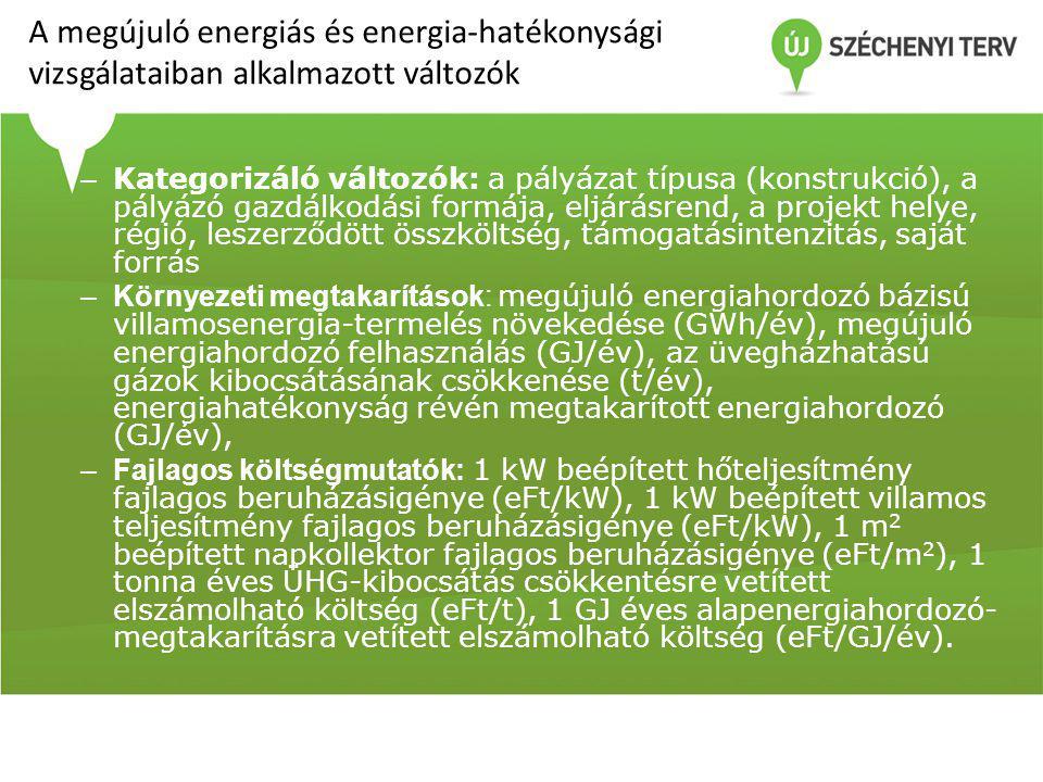 A megújuló energiás és energia-hatékonysági vizsgálataiban alkalmazott változók – Kategorizáló változók: a pályázat típusa (konstrukció), a pályázó ga