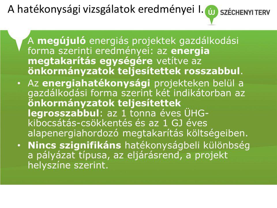 A hatékonysági vizsgálatok eredményei I. •A megújuló energiás projektek gazdálkodási forma szerinti eredményei: az energia megtakarítás egységére vetí