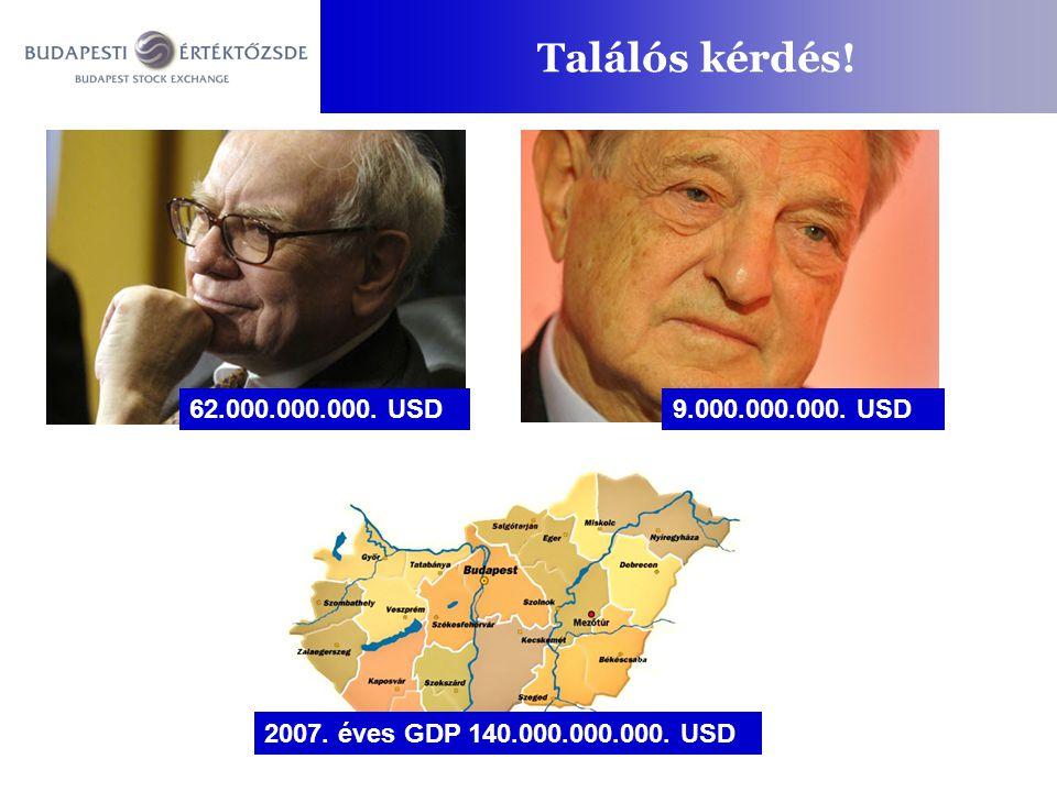 62.000.000.000. USD 1.500.000.000. USD 9.000.000.000. USD Találós kérdés! 2007. éves GDP 140.000.000.000. USD