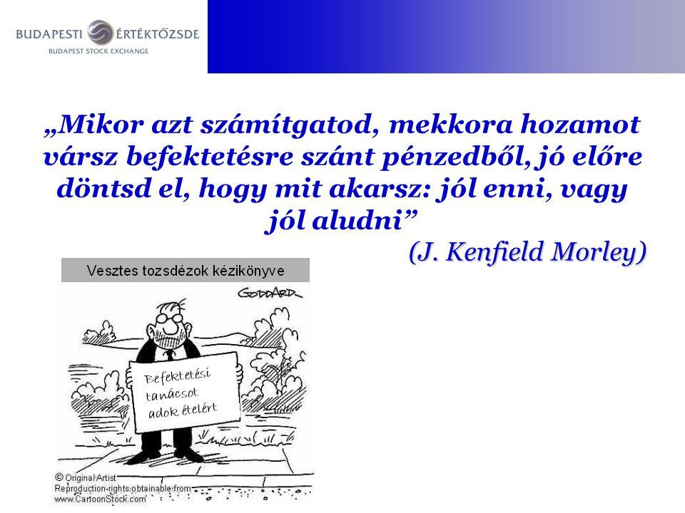 """""""Mikor azt számítgatod, mekkora hozamot vársz befektetésre szánt pénzedből, jó előre döntsd el, hogy mit akarsz: jól enni, vagy jól aludni"""" (J. Kenfie"""