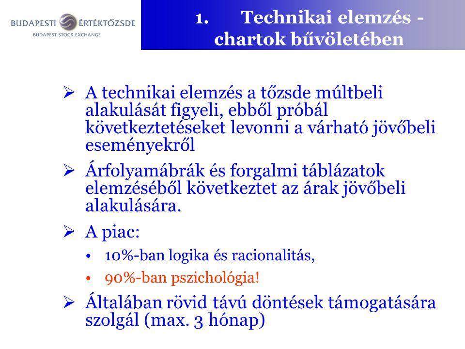 1.Technikai elemzés - chartok bűvöletében  A technikai elemzés a tőzsde múltbeli alakulását figyeli, ebből próbál következtetéseket levonni a várható
