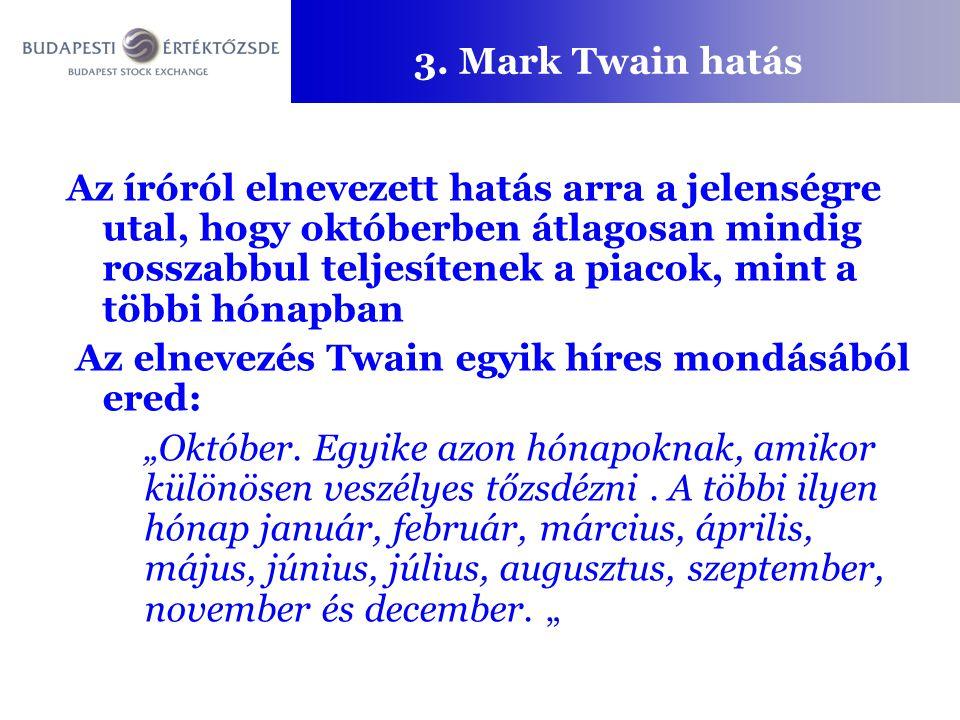 3. Mark Twain hatás Az íróról elnevezett hatás arra a jelenségre utal, hogy októberben átlagosan mindig rosszabbul teljesítenek a piacok, mint a többi