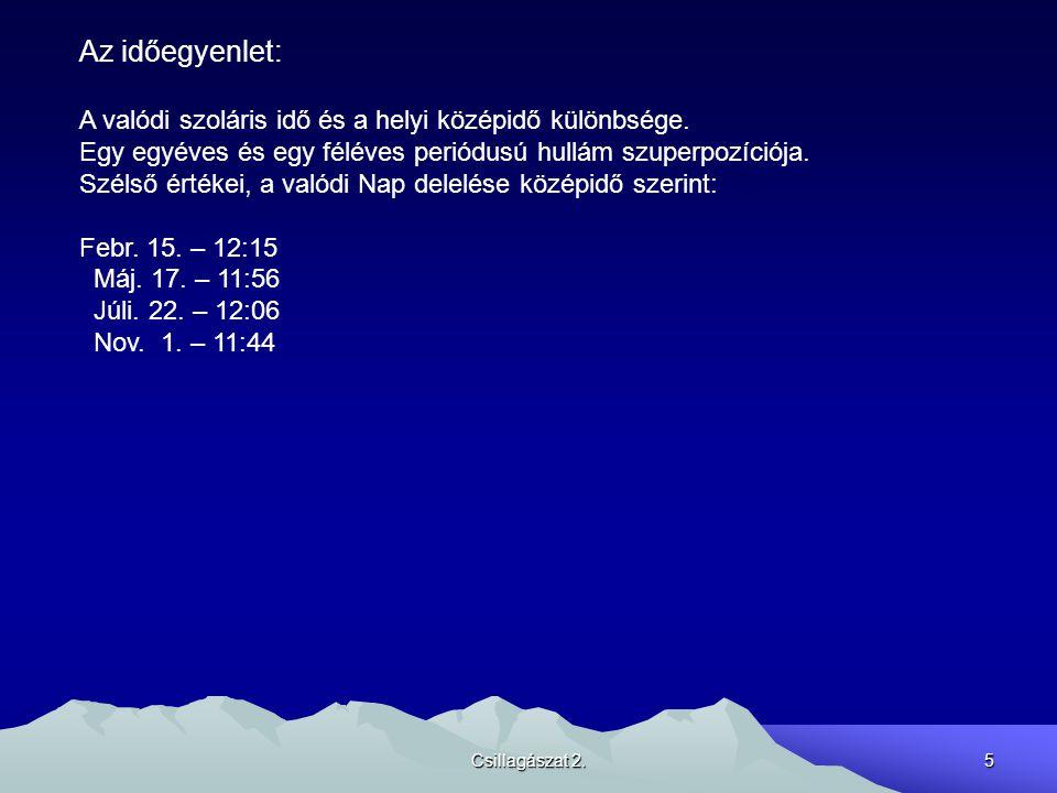 Csillagászat 2.5 Az időegyenlet: A valódi szoláris idő és a helyi középidő különbsége. Egy egyéves és egy féléves periódusú hullám szuperpozíciója. Sz