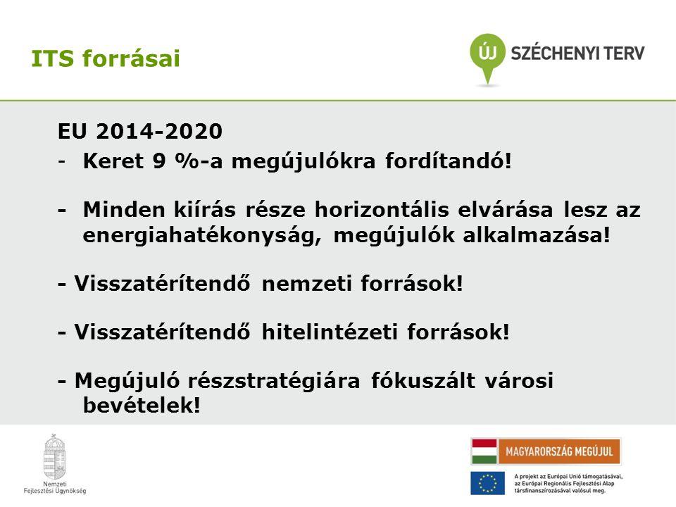 EU 2014-2020 -Keret 9 %-a megújulókra fordítandó.