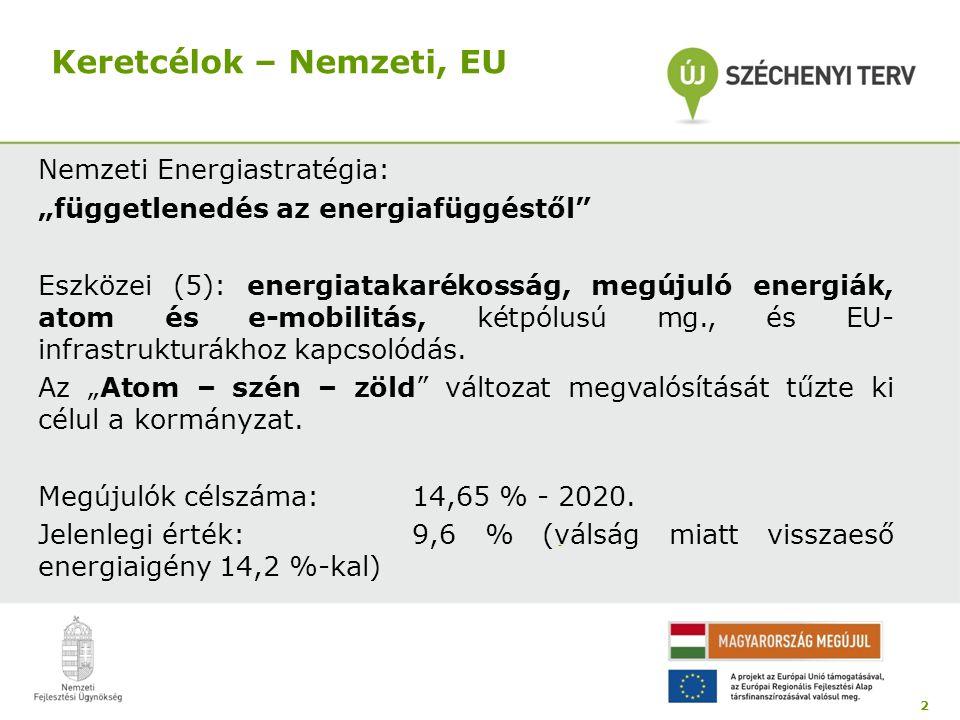 """Keretcélok – Nemzeti, EU Nemzeti Energiastratégia: """"függetlenedés az energiafüggéstől Eszközei (5): energiatakarékosság, megújuló energiák, atom és e-mobilitás, kétpólusú mg., és EU- infrastrukturákhoz kapcsolódás."""