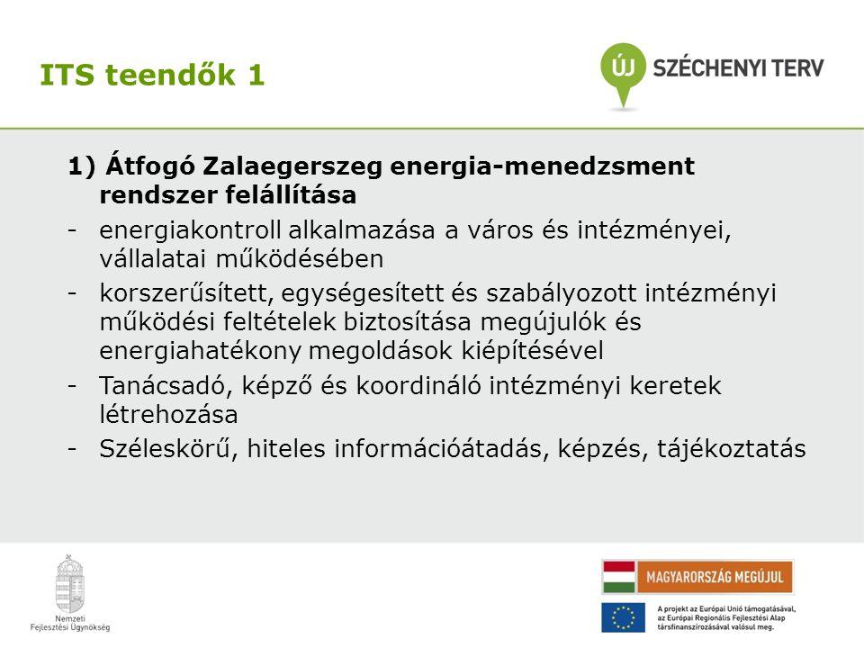 1) Átfogó Zalaegerszeg energia-menedzsment rendszer felállítása -energiakontroll alkalmazása a város és intézményei, vállalatai működésében -korszerűsített, egységesített és szabályozott intézményi működési feltételek biztosítása megújulók és energiahatékony megoldások kiépítésével -Tanácsadó, képző és koordináló intézményi keretek létrehozása -Széleskörű, hiteles információátadás, képzés, tájékoztatás ITS teendők 1