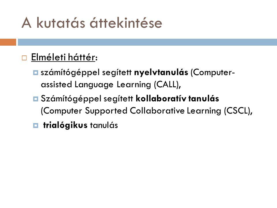 A kutatás áttekintése  Elméleti háttér:  számítógéppel segített nyelvtanulás (Computer- assisted Language Learning (CALL),  Számítógéppel segített