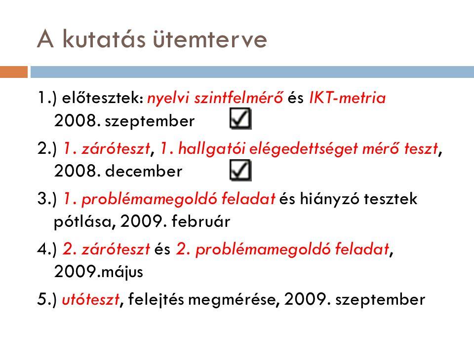 A kutatás ütemterve 1.) előtesztek: nyelvi szintfelmérő és IKT-metria 2008. szeptember 2.) 1. záróteszt, 1. hallgatói elégedettséget mérő teszt, 2008.