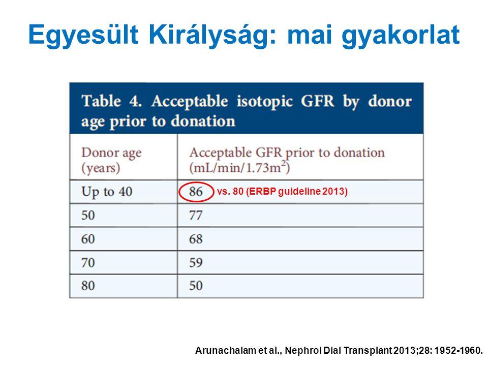 Egyesült Királyság: mai gyakorlat vs. 80 (ERBP guideline 2013) Arunachalam et al., Nephrol Dial Transplant 2013;28: 1952-1960.