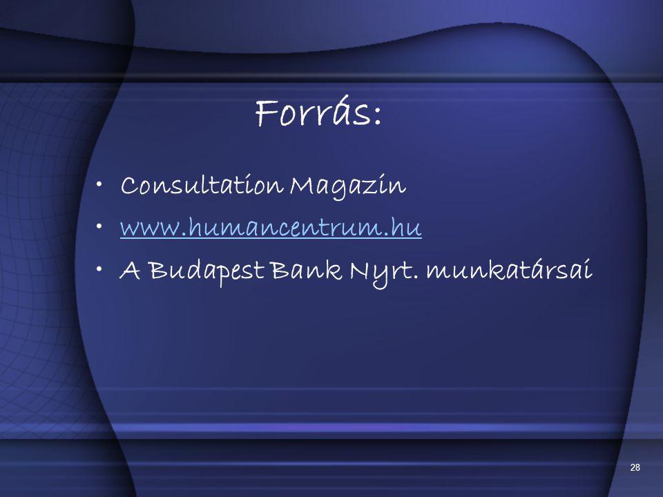28 Forrás: •Consultation Magazin •www.humancentrum.huwww.humancentrum.hu •A Budapest Bank Nyrt.