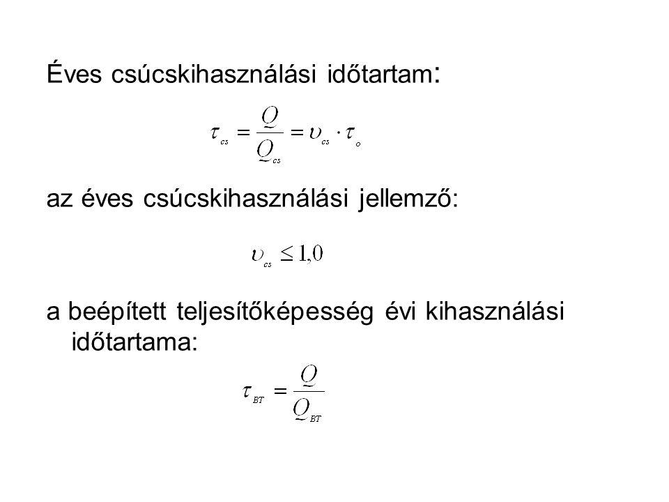 Éves csúcskihasználási időtartam : az éves csúcskihasználási jellemző: a beépített teljesítőképesség évi kihasználási időtartama: