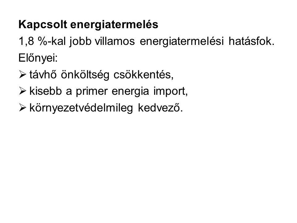 Kapcsolt energiatermelés 1,8 %-kal jobb villamos energiatermelési hatásfok. Előnyei:  távhő önköltség csökkentés,  kisebb a primer energia import, 